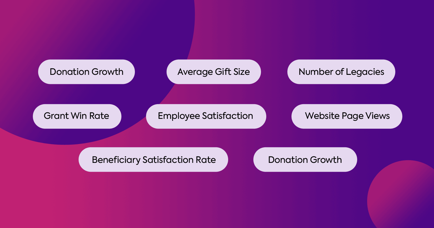A graphic listing out various potential charity KPIs from this article