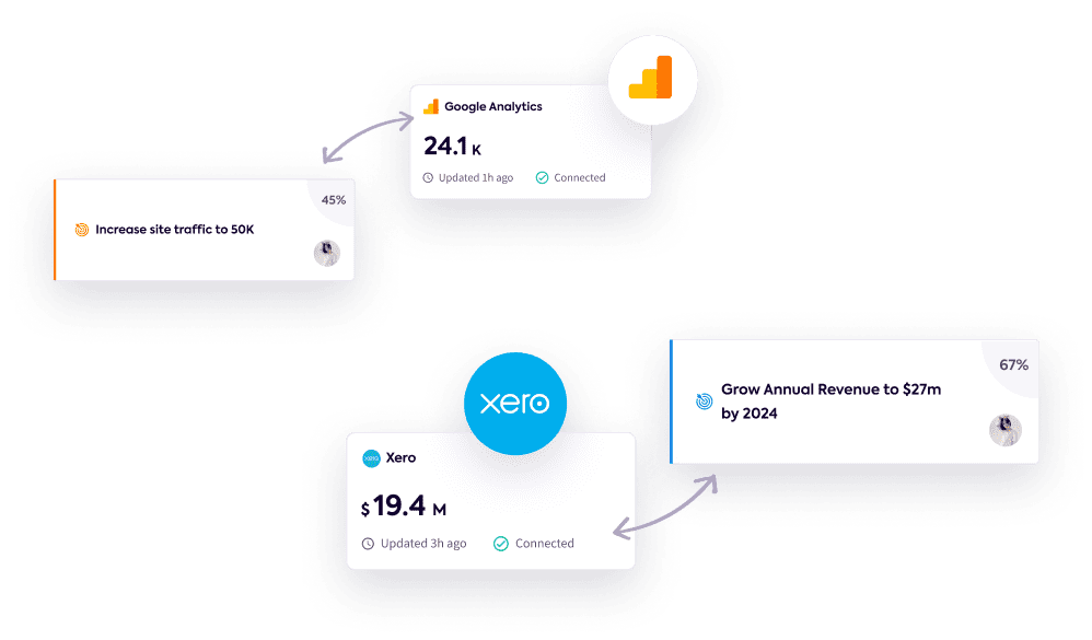 Data coming in and out of Xero