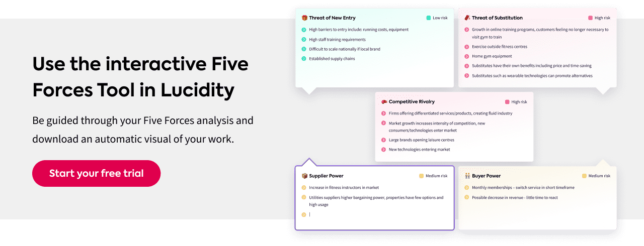 Porters Five Forces Interactive Tool in Lucidity Strategy Software