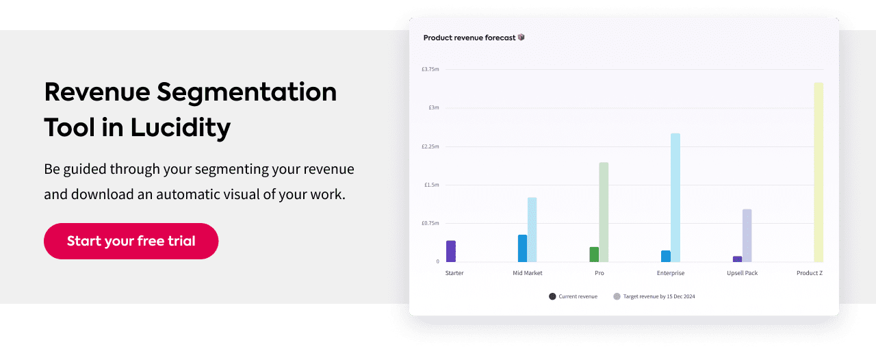 Interactive Revenue Segmentation Tool in Lucidity Strategy Software