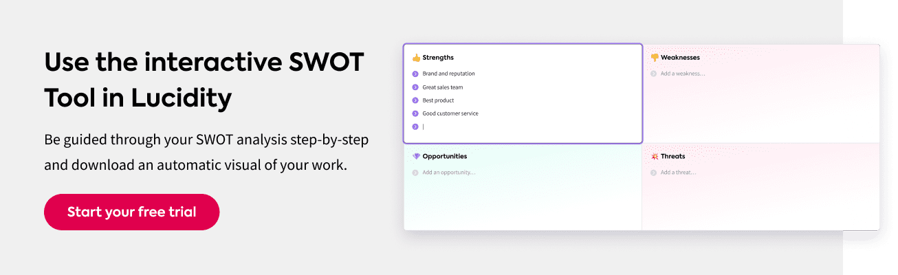 Interactive SWOT Tool in Lucidity Strategy Software
