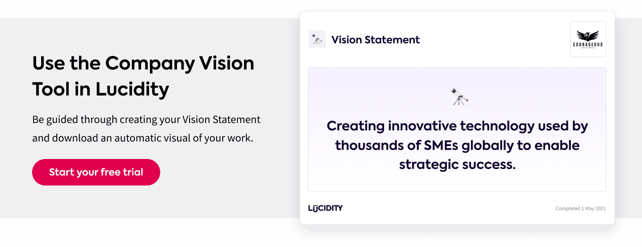 Vision Statement Interactive Tool in Lucidity Strategy Software