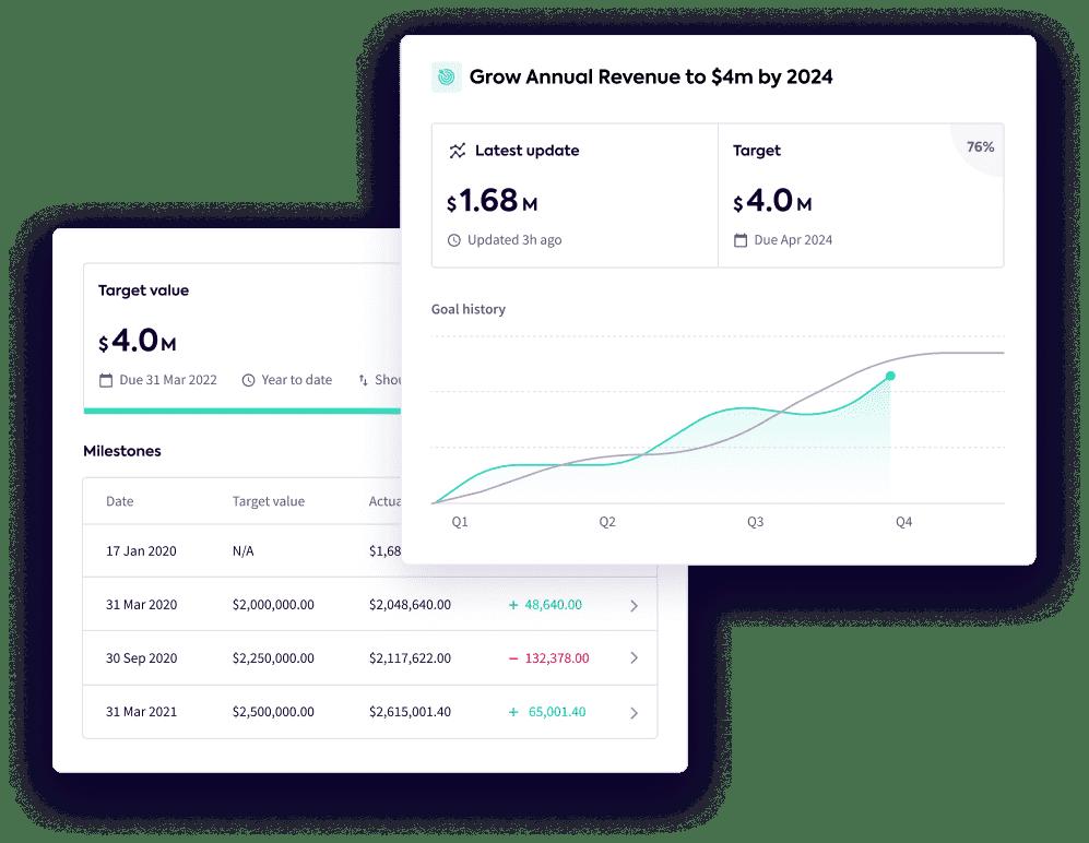 Goals showing progress towards a target