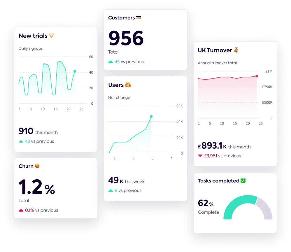 A collection of widgets for KPIs and Goals