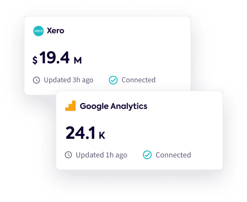 Two example goals with data coming from Xero and Google Analytics