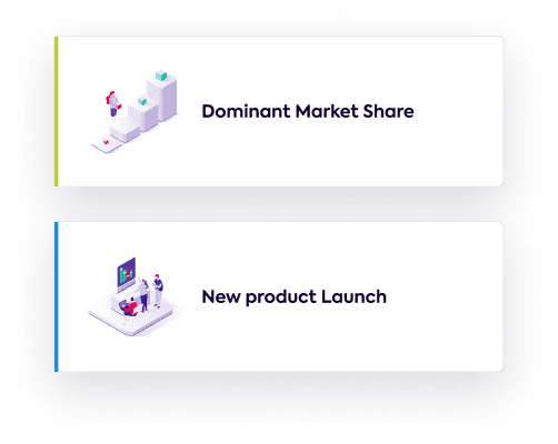Two example strategic objectives of market share growth and product launch