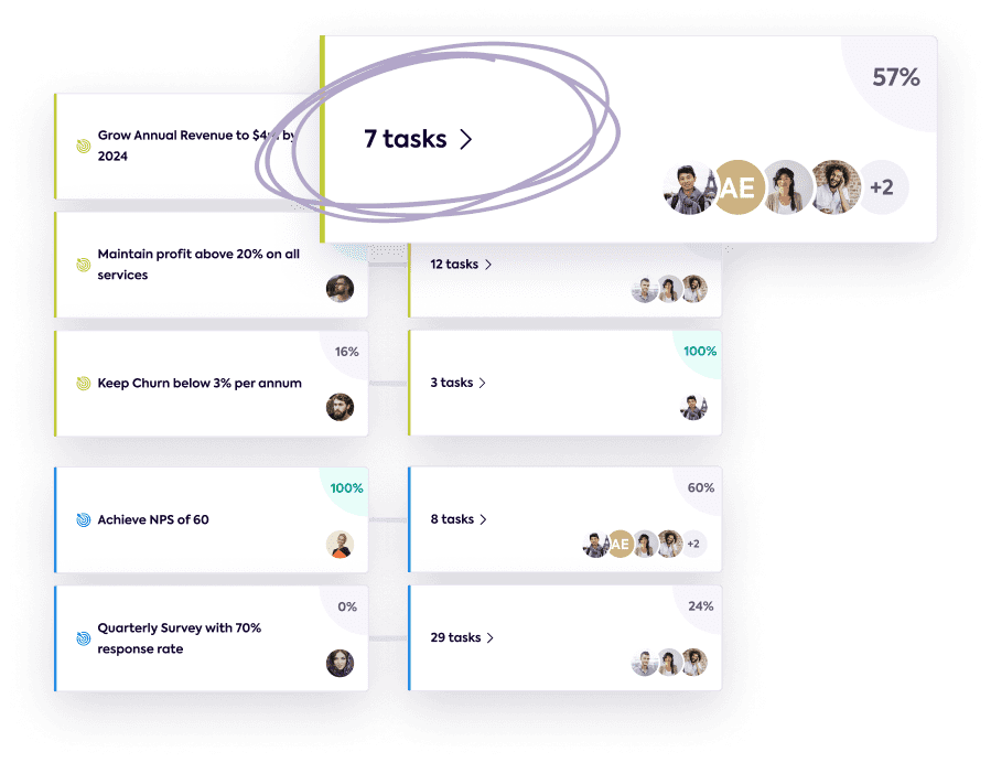 Goals showing tasks associated with each one
