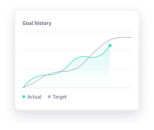 A graph of history from a goal