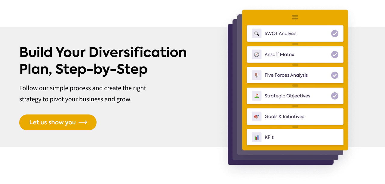 Step-by-step diversification strategy toolkit in Lucidity strategy software