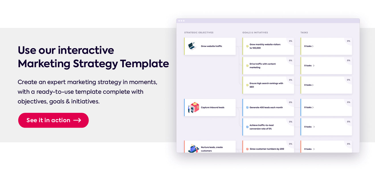 The interactive marketing strategy template in Lucidity strategy software
