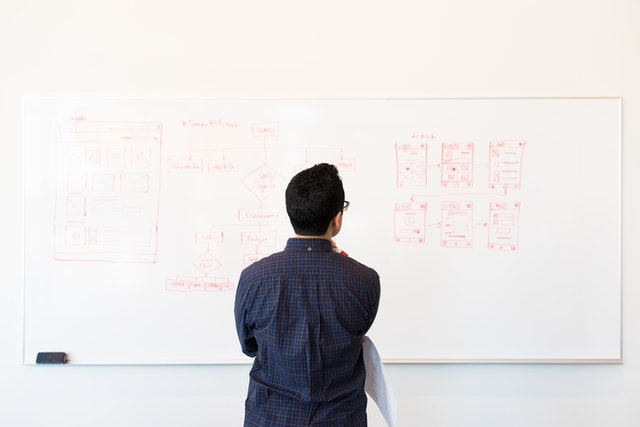 Man with a growth mindset looking at a whiteboard